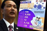 COVID-19: MALAYSIA CATAT 100 KES BAHARU